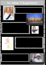 Projet tour du Monde : Londres