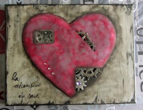 la mécanique du coeur