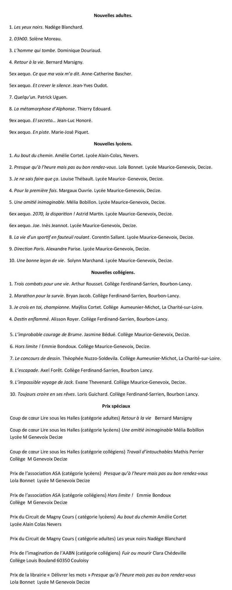 Résultats du 24ème Concours de Nouvelles