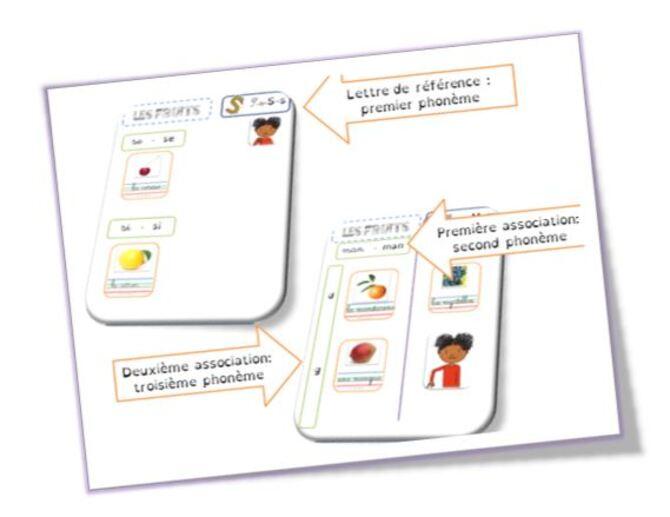 Mes cartes illustrées multifonctions ; grammaire en 3D, pluriel, dictionnaire Eurêka