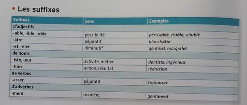 A / Les suffixes