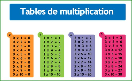 Table de multiplication imprimer cm1 for Table multiplication de 9
