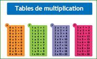 La mémorisation des tables de multuplication