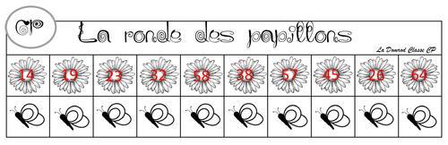 La ronde des papillons calcul CP
