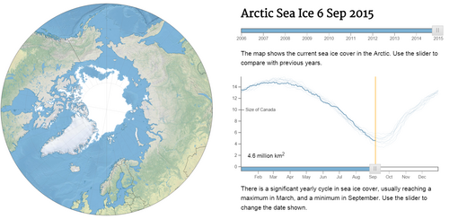 Current sea ice cover in the Arctic