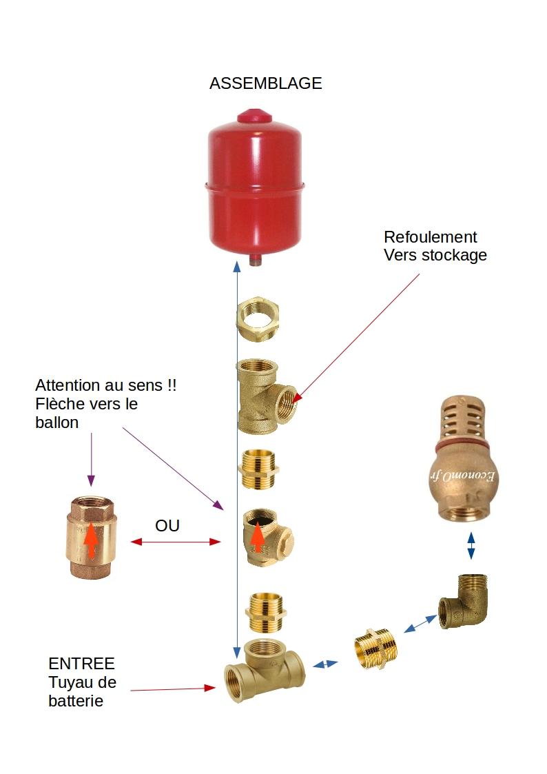 Fabriquez Votre Belier Belier Hydraulique