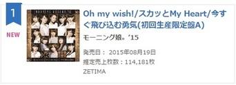 Le nouveau single des Morning Musume.'15 s'est vendu à 114.181 copies le premier jour !