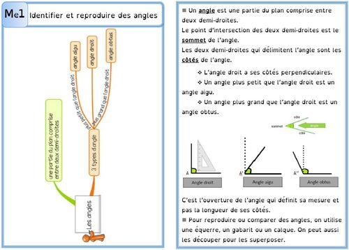 Leçon Me1 les angles DYS