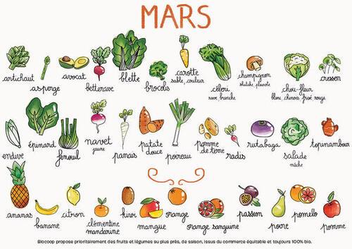 Mars !!!