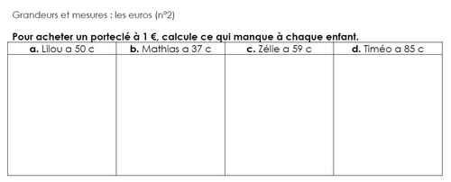 Exercices Rituels CE1 sur les euros.