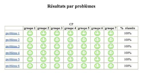 Ralle-maths CP