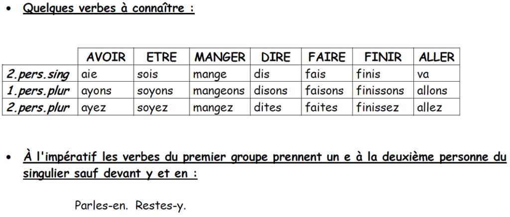 conjugaison essayer au passe simple Conjugaison du passé simple mais tous les verbes en ir n'appartiennent pas au deuxième groupe) il reste alors les verbes se terminant en oir ou dre.