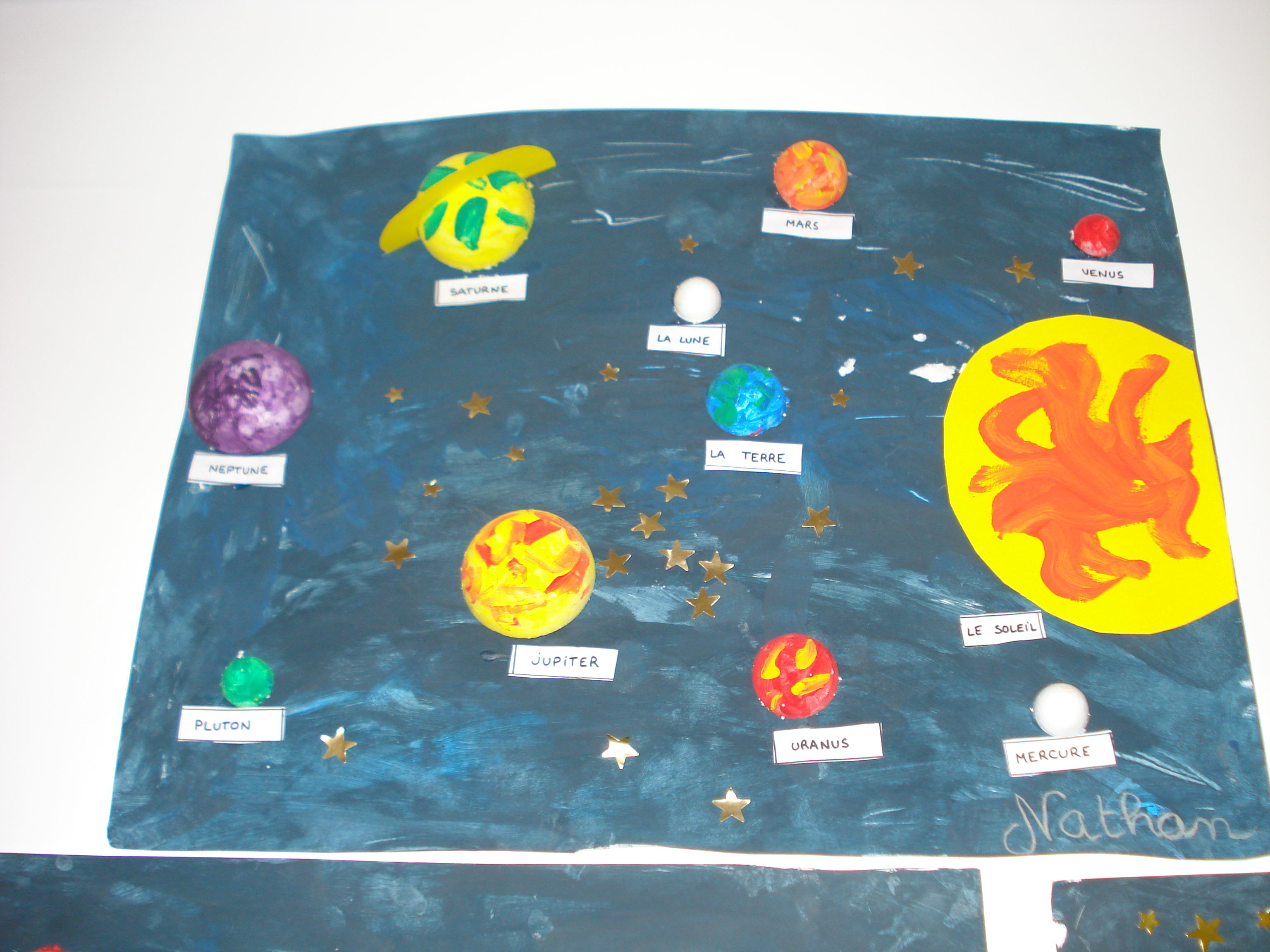 Relativ art visuel : système solaire 3D - La classe de Teet et Marlou FL12