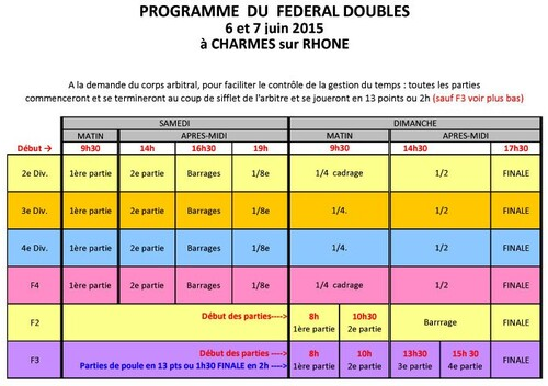 TIRAGE FEDERAL DOUBLE