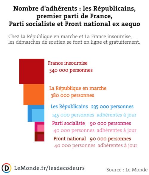 Macron, en marche arrière