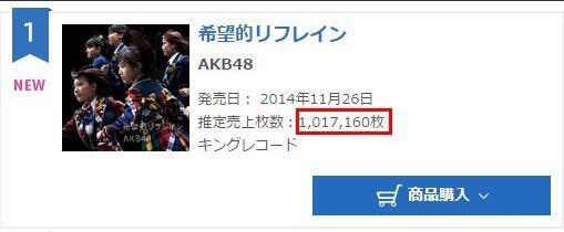 Un million de vente dépassé en un jour pour le nouveau single des AKB48