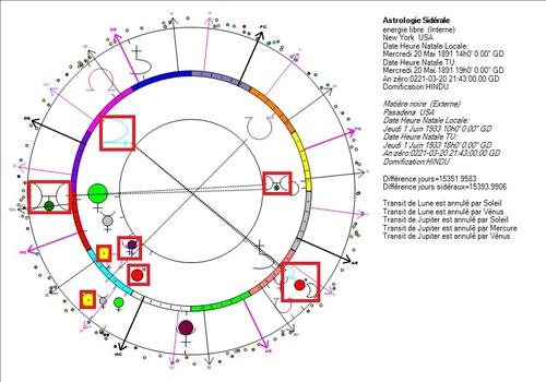 Energie libre, Neptune+Pluton