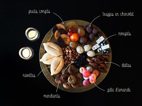 Le grand almanach de la France : Les treize desserts du Noël provençal