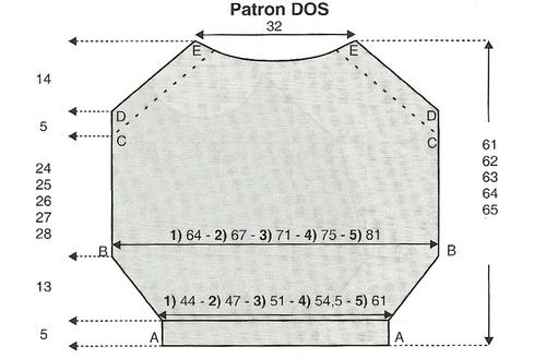 Schéma pull dos