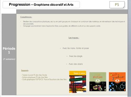 Progressions PS  -   Graphisme décoratif et Arts