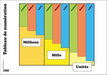 Tableau des classes CE2 couleur