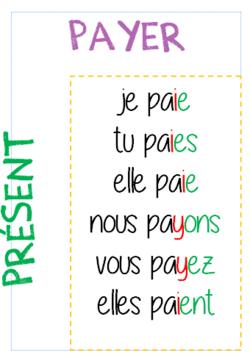 Les verbes en -er au présent (affichage)