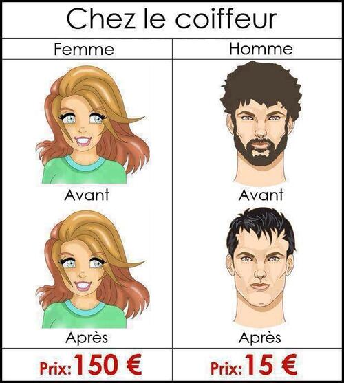 Humour - coiffeur