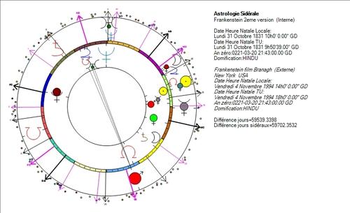 Antéchrist, Vénus luciférienne et nocturne
