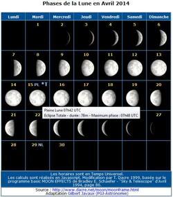 éclipse lunaire totale le 15 avril 2014 (Nouvelle Calédonie) - Cliquer pour agrandir.