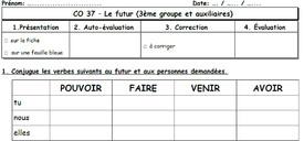Le futur des verbes du troisième groupe