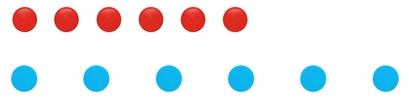 Maths : Aider les élèves qui n'ont pas acquis la conservation des quantités.