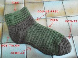 Schéma chaussettes