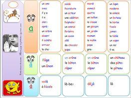 Fichier de lecture syllabé et linéaire de l'Ecole de Crevette Niveau CE1-coupe mots- lire couleur-lecture-