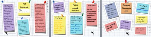 """Organigramme : projet """"Par le monde"""""""
