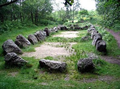 Les portes d'accès de L'Agartha