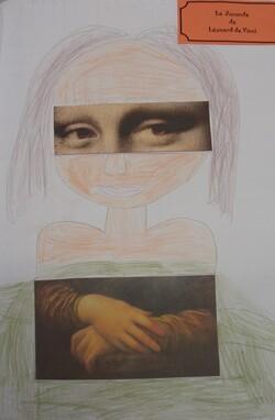 Autour du portrait