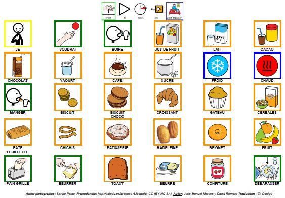 Beliebt Bon petit déjeuner en pictogrammes Arasaac ! - RNT : Réseau  DV54