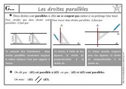 Les droites parallèles (leçon)