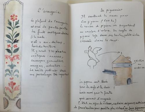 Carnet de croquis Le Château de La Motte-Tilly