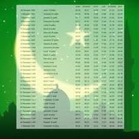 """Faites attention sur vos calendrier de prière durant RAMADAN il y a une heure qui s'appel """"imsek""""_"""