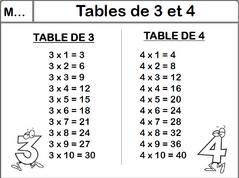 Mes leçons pour les Ce2 mathématiques tables multiplication addition