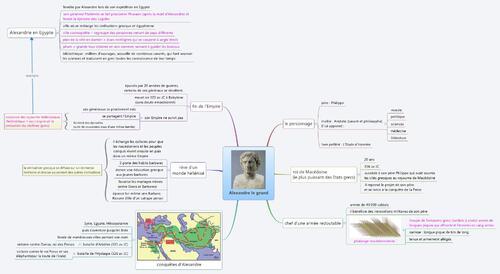 histoire - Alexandre le grand