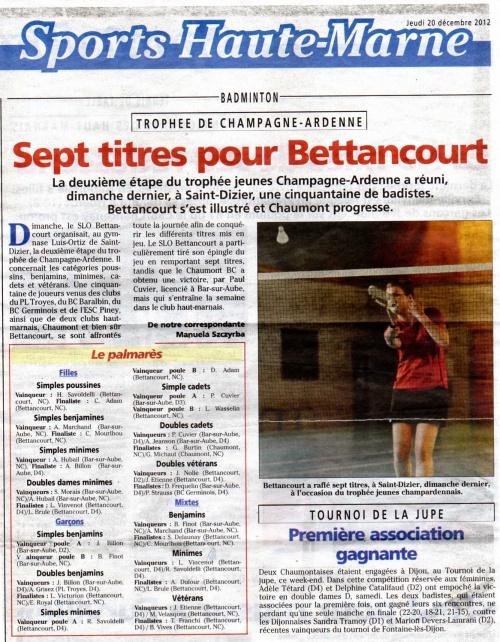 Résultats du TCA du 09 décembre 2012 organisé par le SLO Badminton