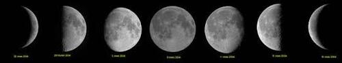Le mouvement de la Lune