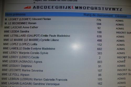 les résultats du concours ...