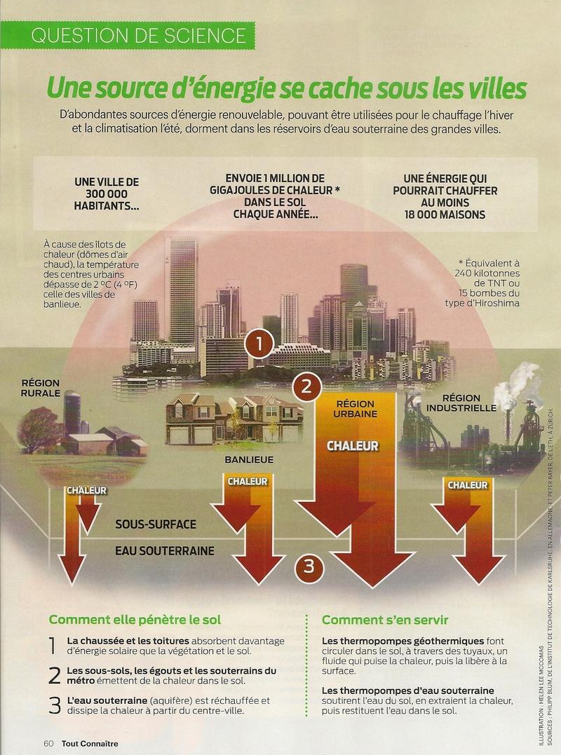 Question de Science:  Une source d'énergie se cache sous les villes