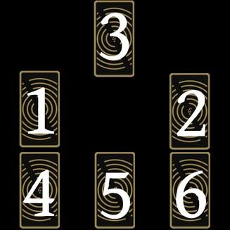 Tirage des six cartes