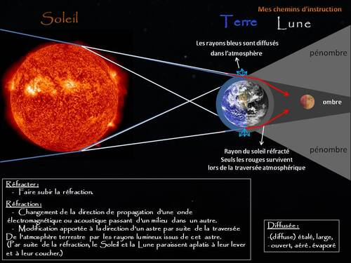 éclipse lunaire. partie 2