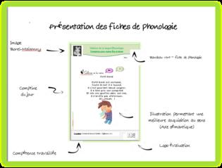 Phonologie - Découvrir l'écrit -  Discrimination visuelle