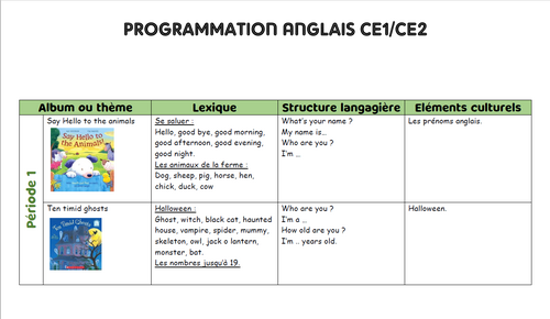 Programmation anglais: CE1/CE2